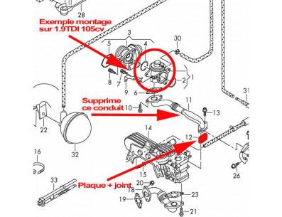 Kit suppression de Vanne EGR moteur VAG 2.0TDI Common rail de 1ère génération et injecteurs pompes jusqu'en 2010